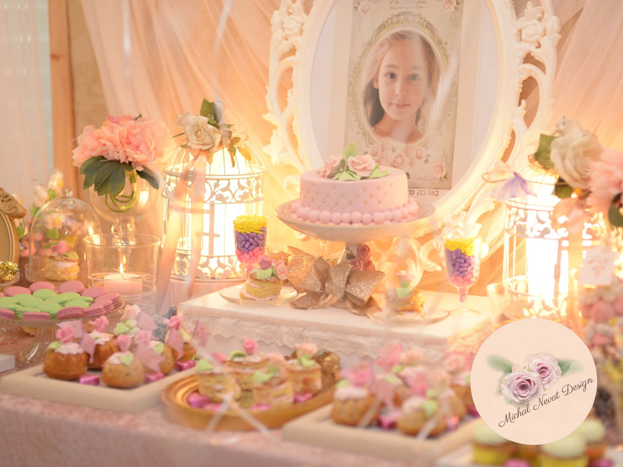 הפעלת יום הולדת נסיכות לבנות