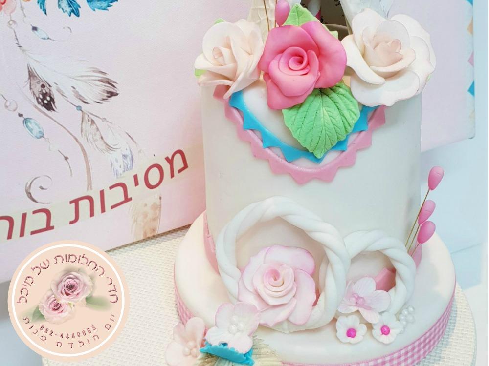 הפעלה ליום הולדת לנערות, יום הולדת סוויט סיקסטין