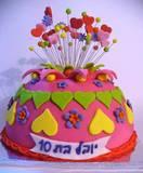 עוגת הפתעה עם לבבות קופצים ליובל
