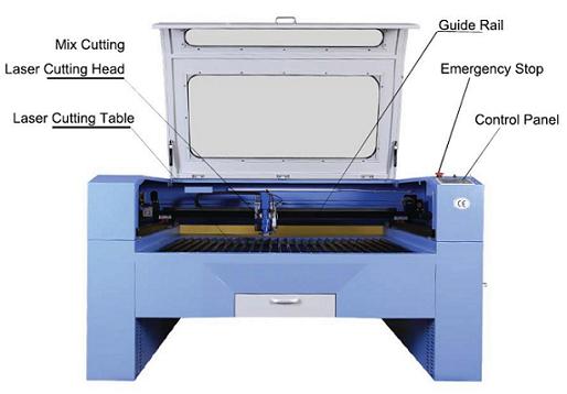 מכונת חיתוך בלייזר