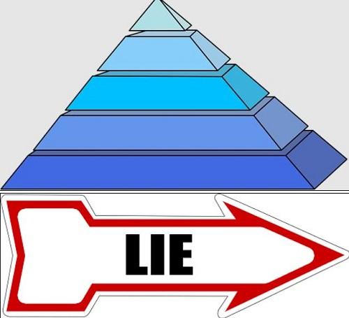 שקרים