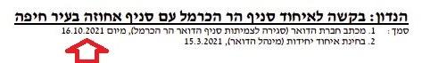 סגירת סניף דואר בחיפה