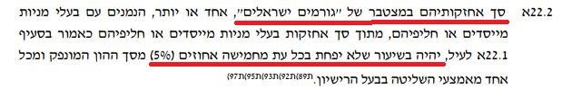 "רישיון סלקום ""ישראליות"""