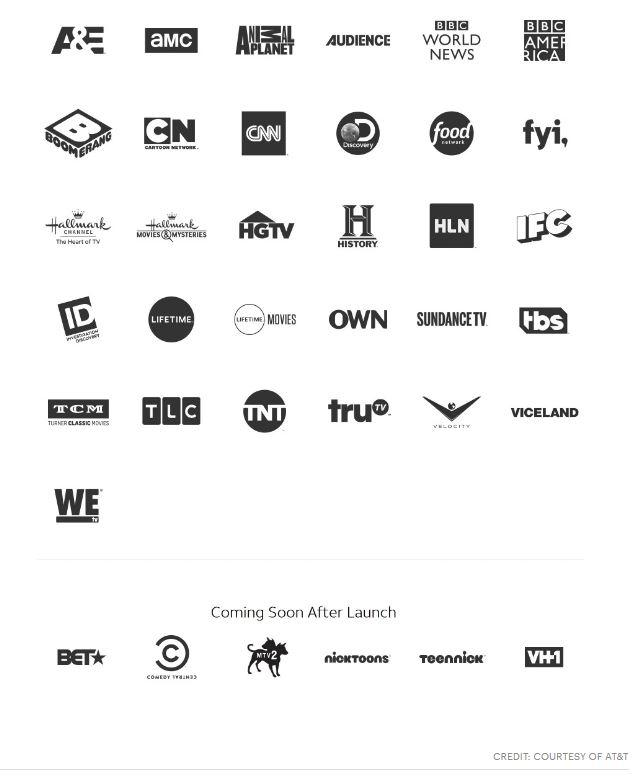 רשימת הערוצים של WatchTV