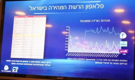 פלאפון - הרשת המהירה בישראל