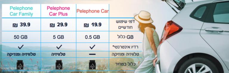 פלאפון CAR