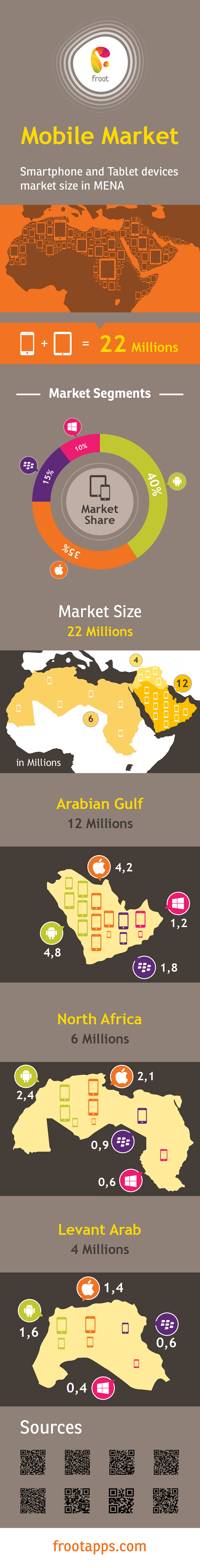 אינפוגרפיה העולם הערבי