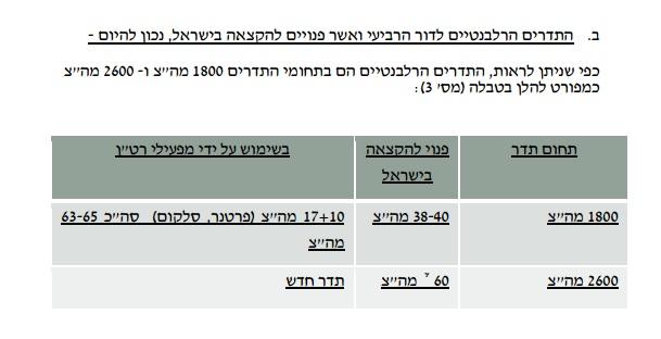 מסמך 3