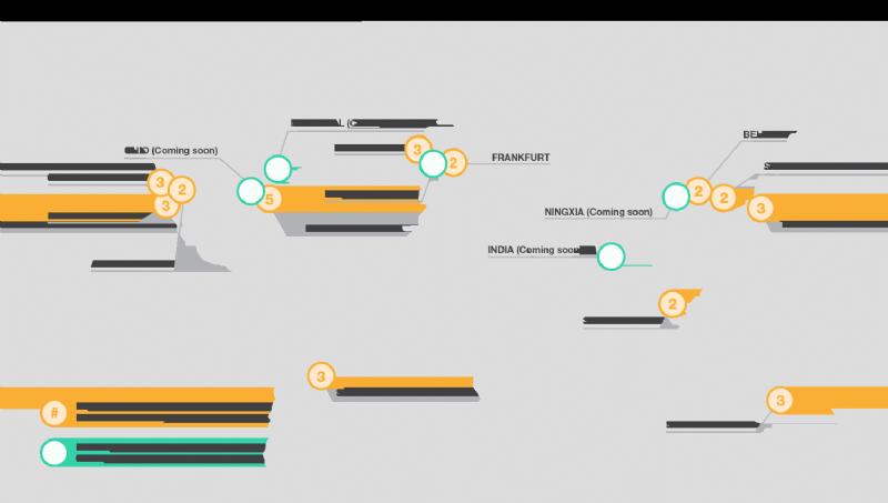 מפת AWS