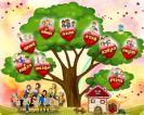 לוח התוכן משפחות לבבות ועץ