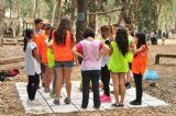 בואו לקחת חלק בתור אחד מסיפורי ההצלחה הגדולים של יער בראשית בעזרת סדנאות גיבוש והעצמה לילדים שיפתחו תכונות ומימנויות חדשות