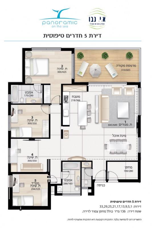 דירות 5 חדרים בנתניה
