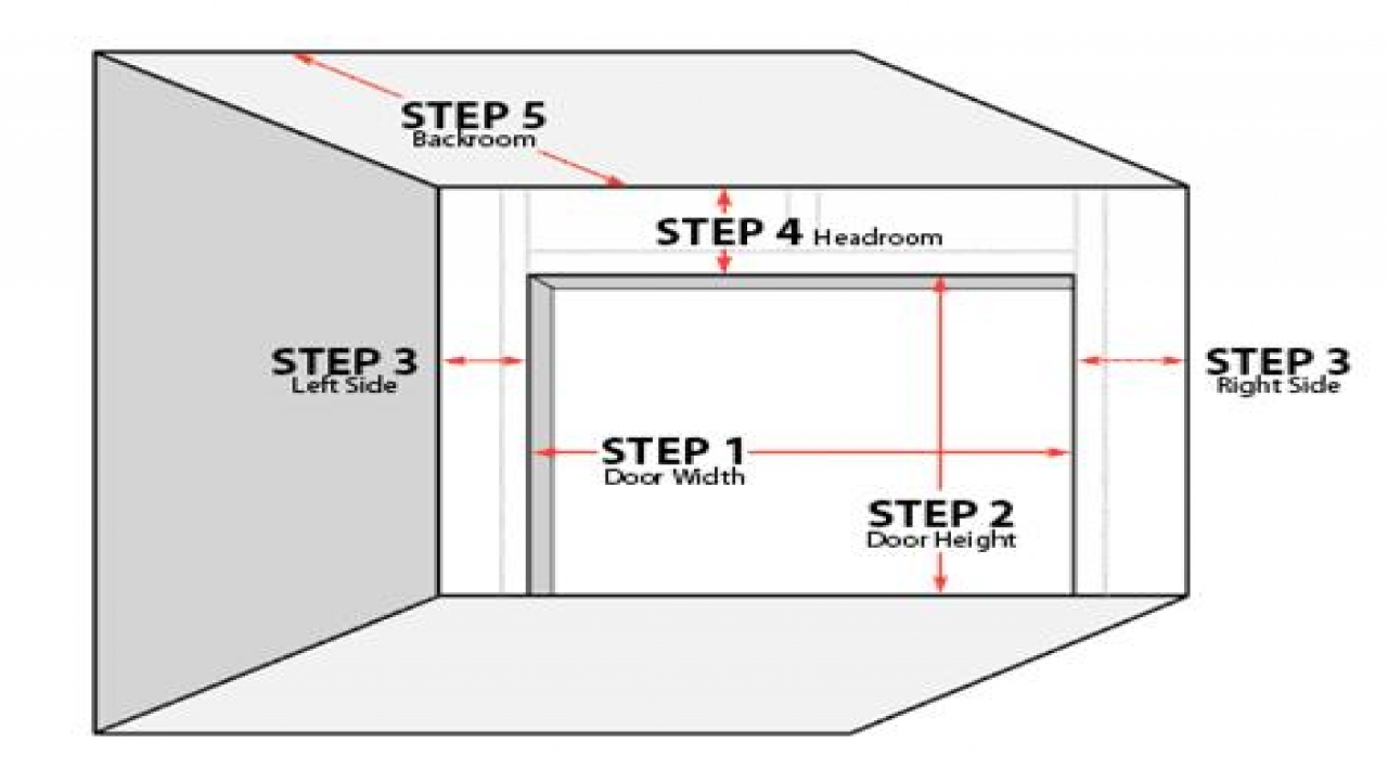 How to measure for your Garage Door