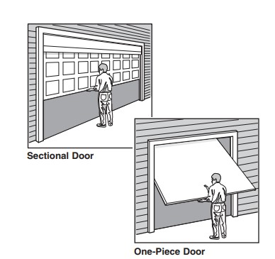 open garage door manually