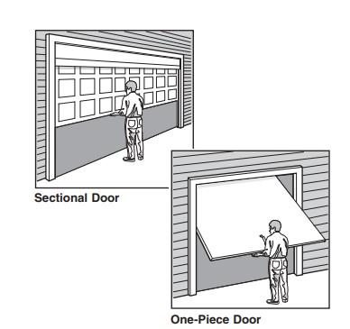 Garage Door 4 Less Heres How You Can Open Your Garage Door Manually