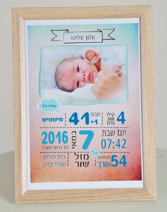 תעודת הזהות הראשונה של התינוק/ת