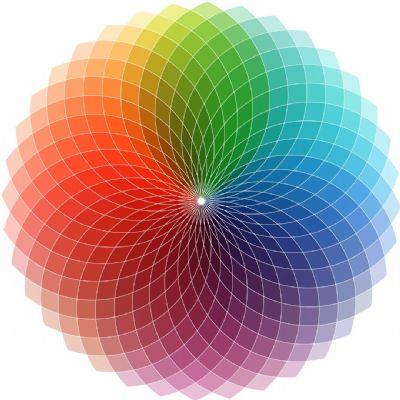 שילוב צבעים, צבע מדרגות