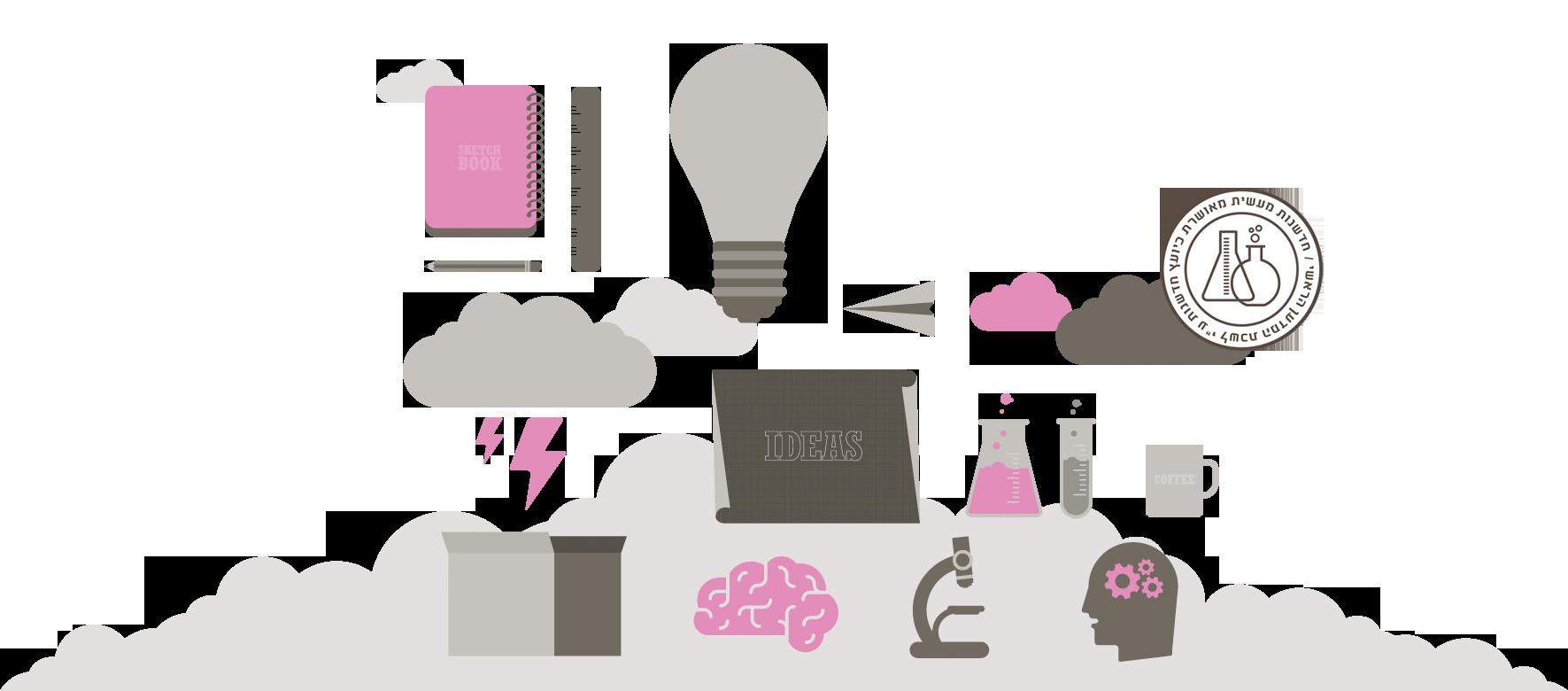 מקום חדש של חדשנות - מקום מעשי