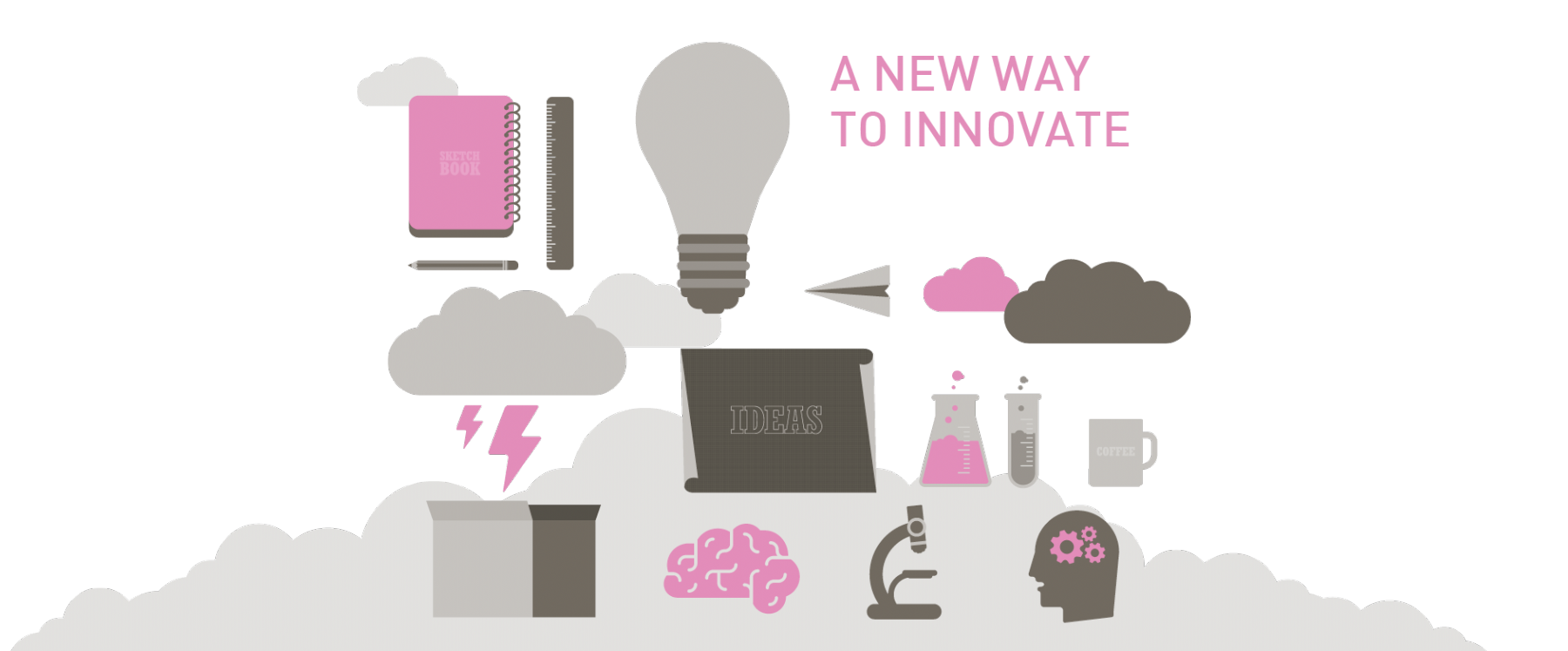practical innovation, a new way to innovate