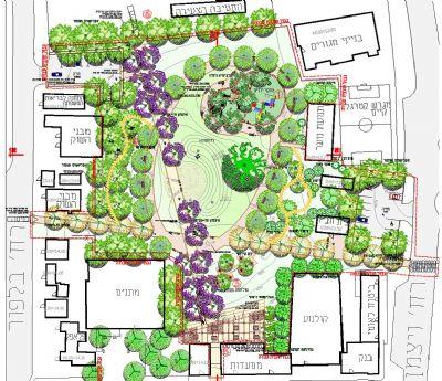 תכנון גנים ציבוריים