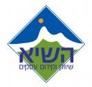 חבילת דף נחיתה/מני אתר /אתר פרלקס