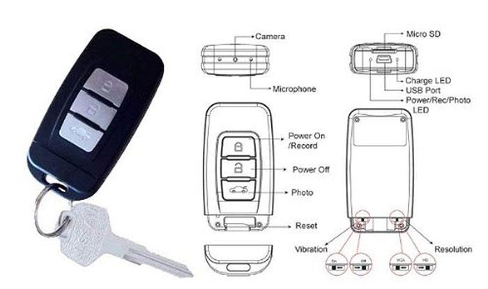 מכשיר הקלטה מוסלק בשלט רכב