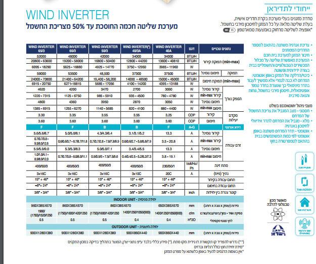 בנפט yabat - WIND INVERTER 50/3 UV-17