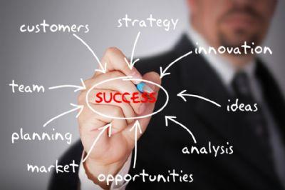 הקמת אתרים מצליחים