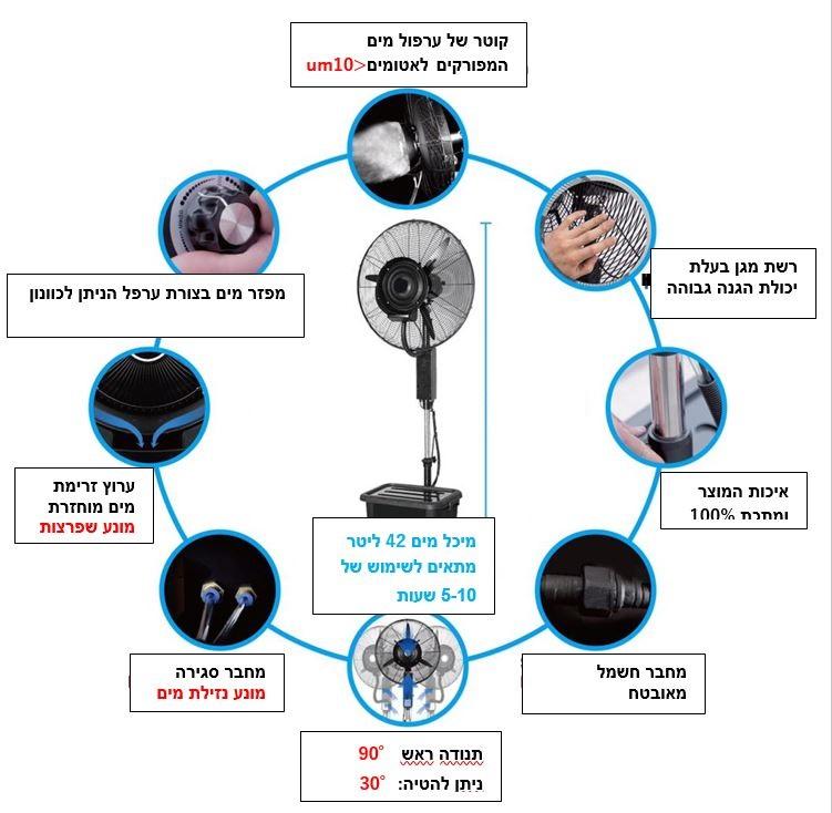 מערפל מים אוויר Asystem LC001-1