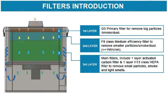 FILTERS INTRODUCTION