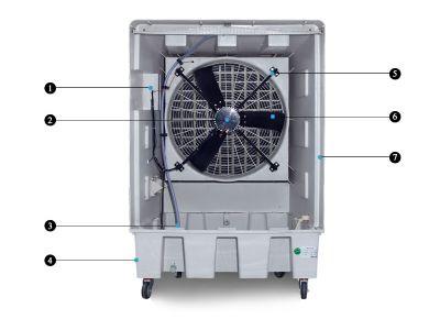 מצנן מים אוויר Asystem XK18SY 18000 m³/h