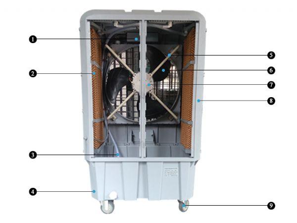 מצנן מים אוויר Asystem XK13SY 13000 m³/h