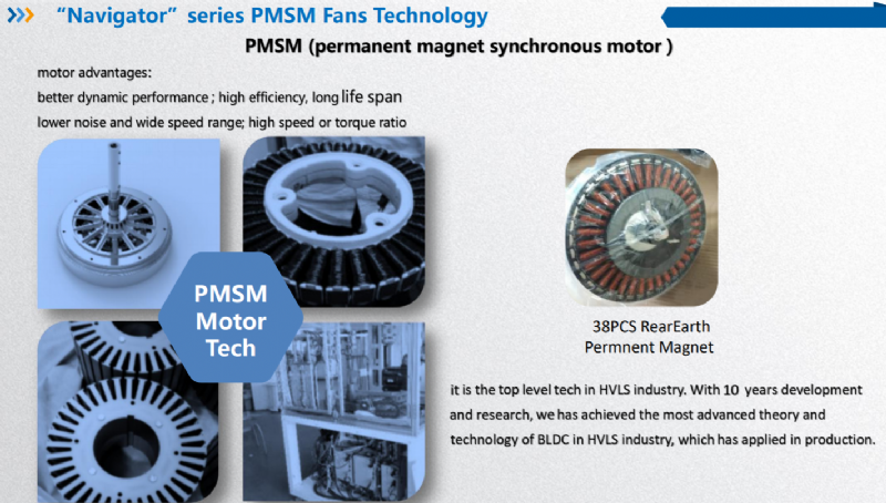 """Navigator"" series PMSM Fans Technology  - מאוורר תקרה תעשייתי NV-BLDC14"