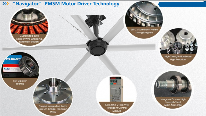 """Navigator"" PMSM Motor Driver Technology"