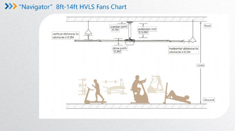 """""""Navigator"""" 8ft-14ft HVLS Fans Chart"""