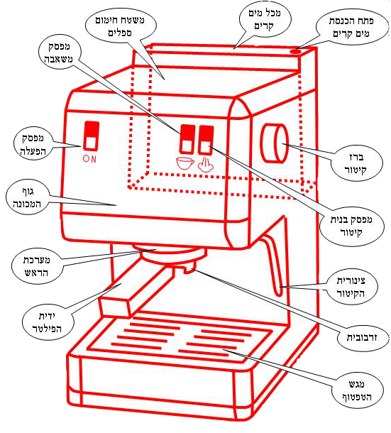 איור של מכונת אספרסו