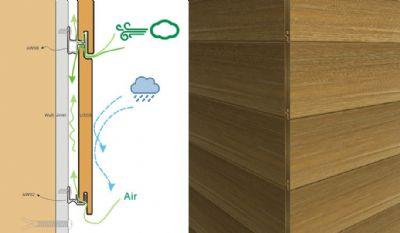 חיפוי קיר עץ סינטטי משולב  צוות גדרון