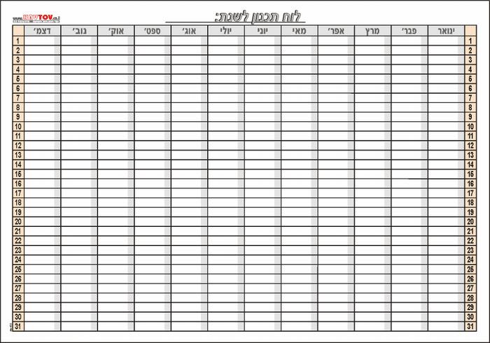 תכנון רב שנתי, לפי תאריכים KTS422