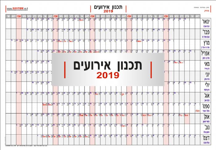 תכנון 2019, כל חודש בשורה
