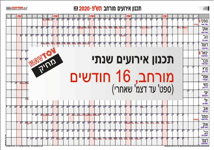 תכנון שנתי מורחב, 16 חודשים 2020