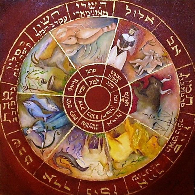 אסטרולוגיה לפי הקבלה מהמאה 17-