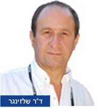 אילן שלזינגר - מומחה ליישור שיניים